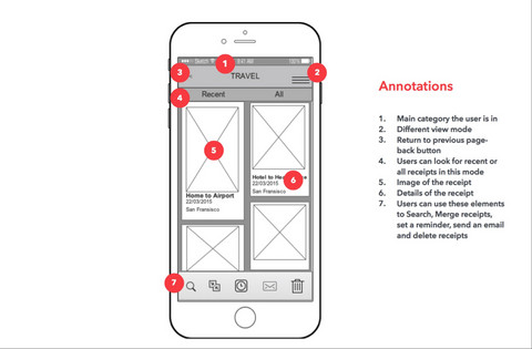 Including annotations on this low-fidelity wireframe makes it easier for developers and other non-designers to understand the prototype's details and functions.